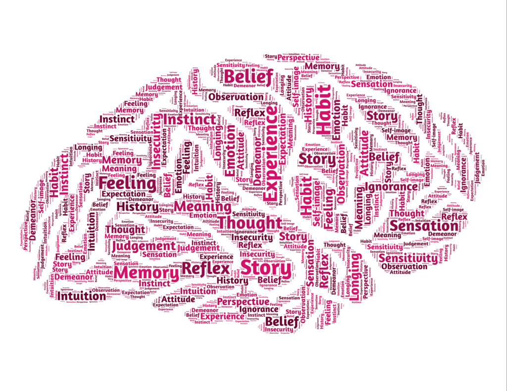 脳みそイメージトレーニング