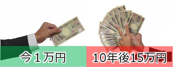 今の1万円と10年後の15万円どちらを取るか?